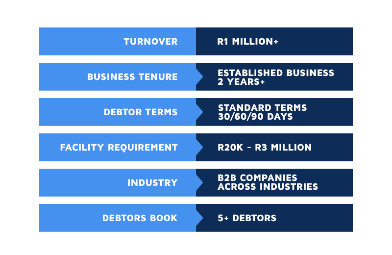 Company Requirements Invoice Discounting